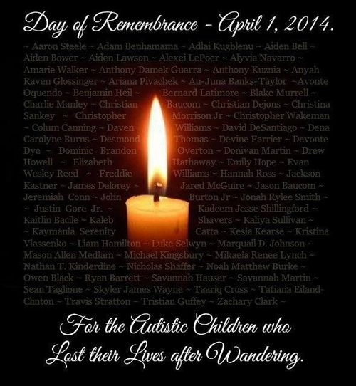 Candle april 1